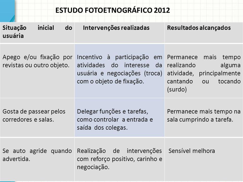 ESTUDO FOTOETNOGRÁFICO 2012