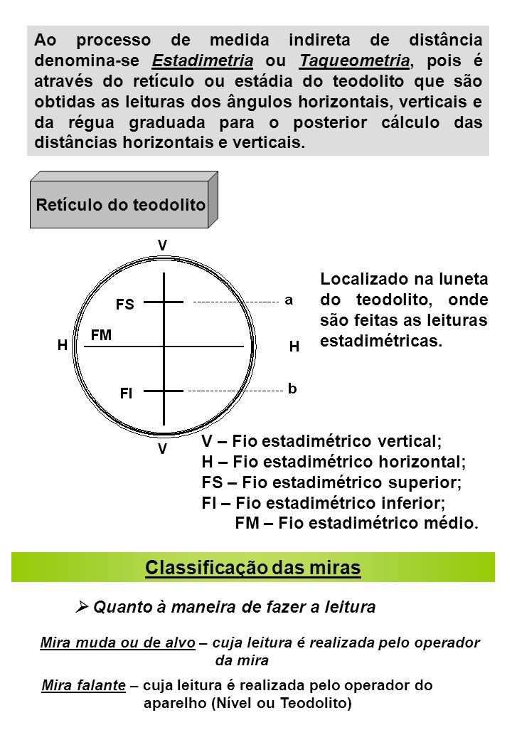 Classificação das miras