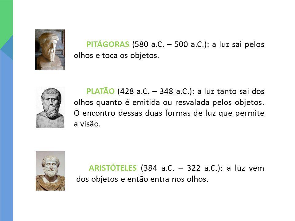 PITÁGORAS (580 a.C. – 500 a.C.): a luz sai pelos olhos e toca os objetos.