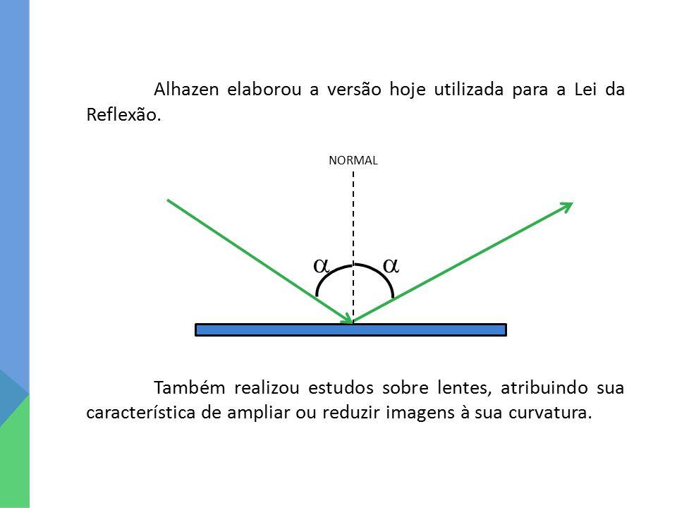 a a Alhazen elaborou a versão hoje utilizada para a Lei da Reflexão.