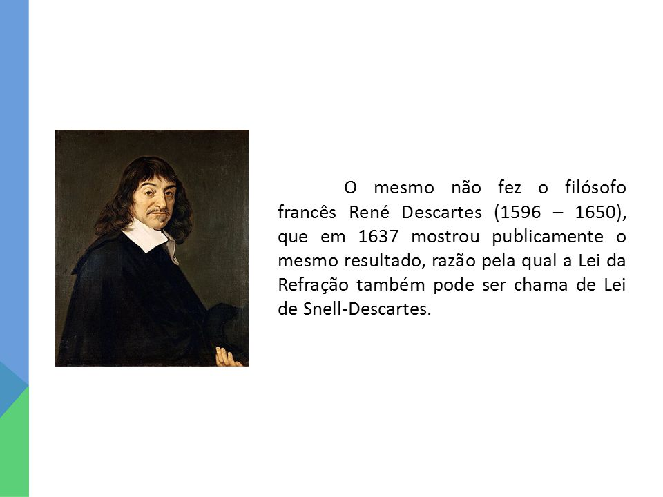 O mesmo não fez o filósofo francês René Descartes (1596 – 1650), que em 1637 mostrou publicamente o mesmo resultado, razão pela qual a Lei da Refração também pode ser chama de Lei de Snell-Descartes.