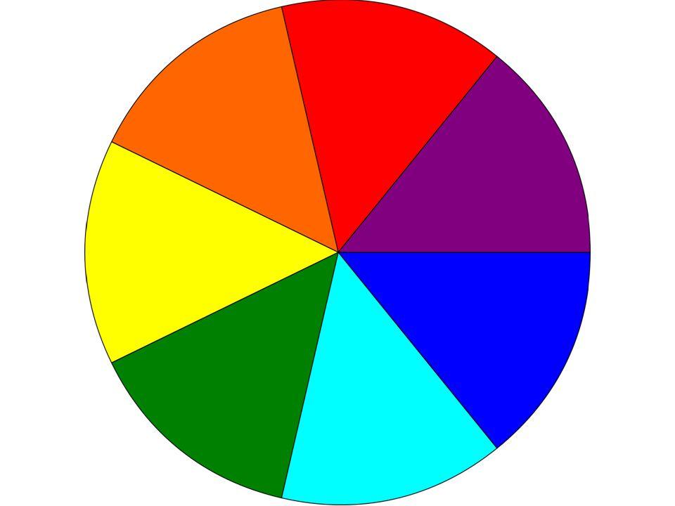 Um dispositivo inventado por Newton para confirmar sua teoria, hoje conhecido como disco de Newton, mostra que a luz branca é constituída por luzes de sete cores distintas.