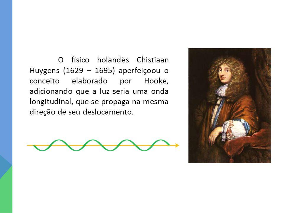 O físico holandês Chistiaan Huygens (1629 – 1695) aperfeiçoou o conceito elaborado por Hooke, adicionando que a luz seria uma onda longitudinal, que se propaga na mesma direção de seu deslocamento.