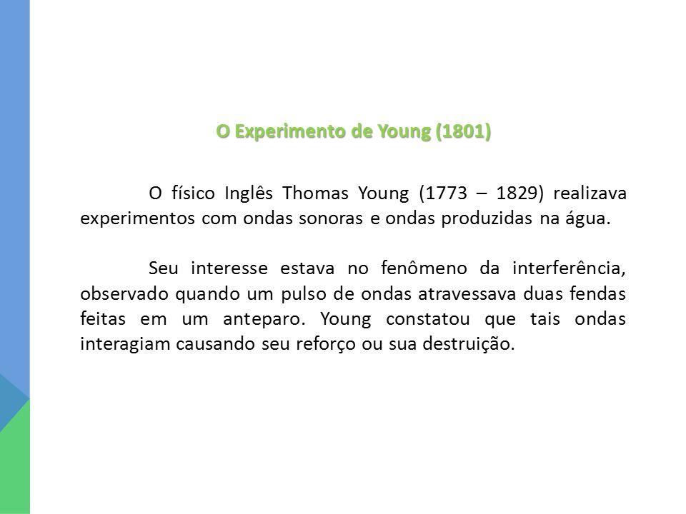 O Experimento de Young (1801)