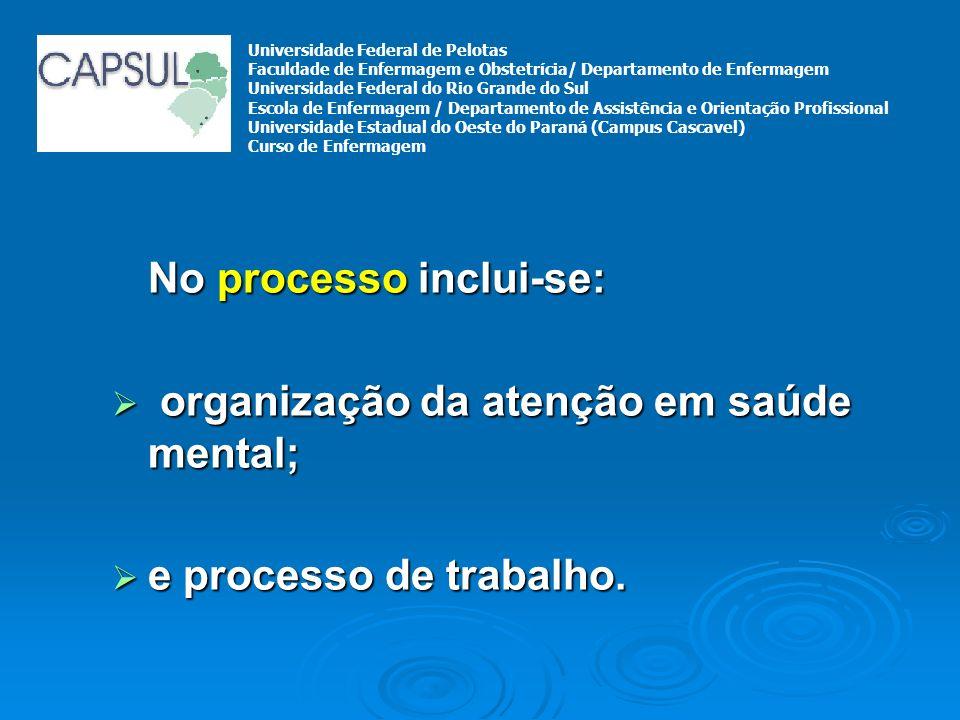 No processo inclui-se: organização da atenção em saúde mental;