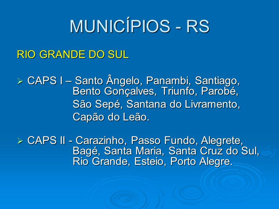 MUNICÍPIOS - RS RIO GRANDE DO SUL