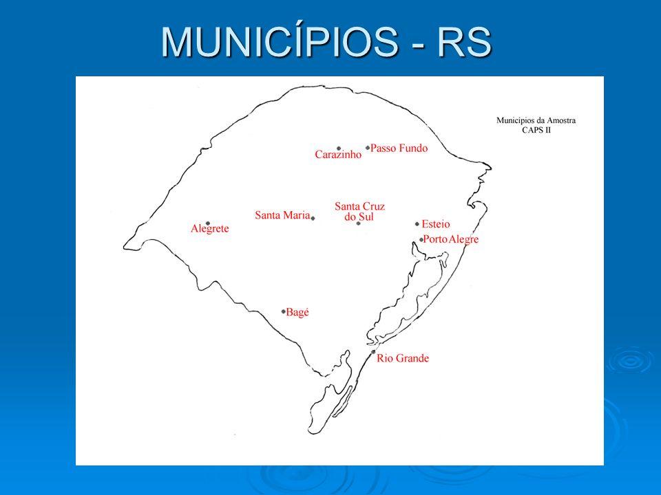 MUNICÍPIOS - RS