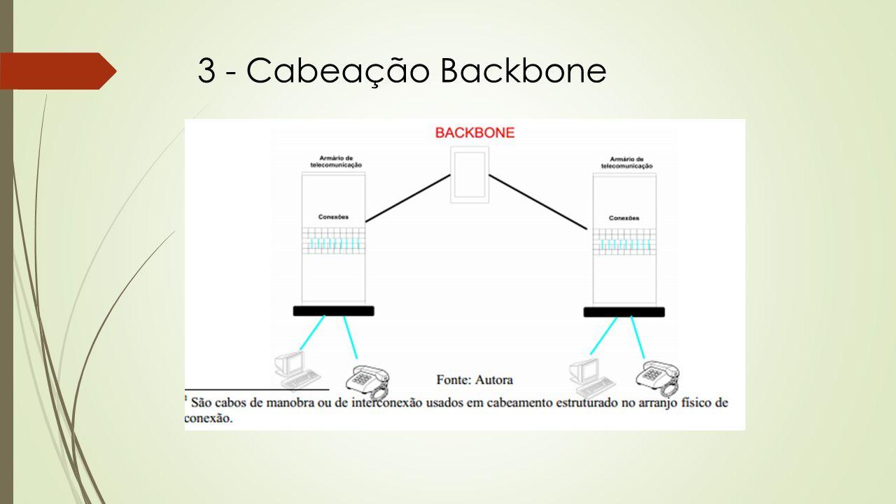 3 - Cabeação Backbone