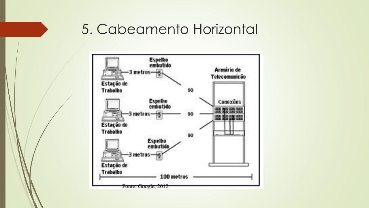 5. Cabeamento Horizontal