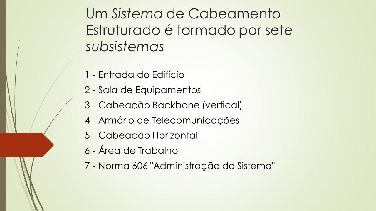 Um Sistema de Cabeamento Estruturado é formado por sete subsistemas
