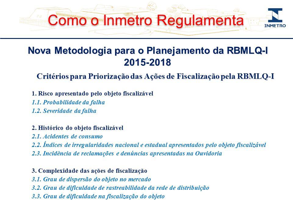 Nova Metodologia para o Planejamento da RBMLQ-I 2015-2018