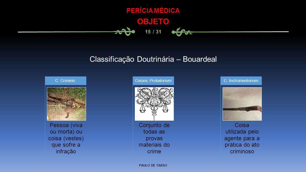 OBJETO Classificação Doutrinária – Bouardeal PERÍCIA MÉDICA