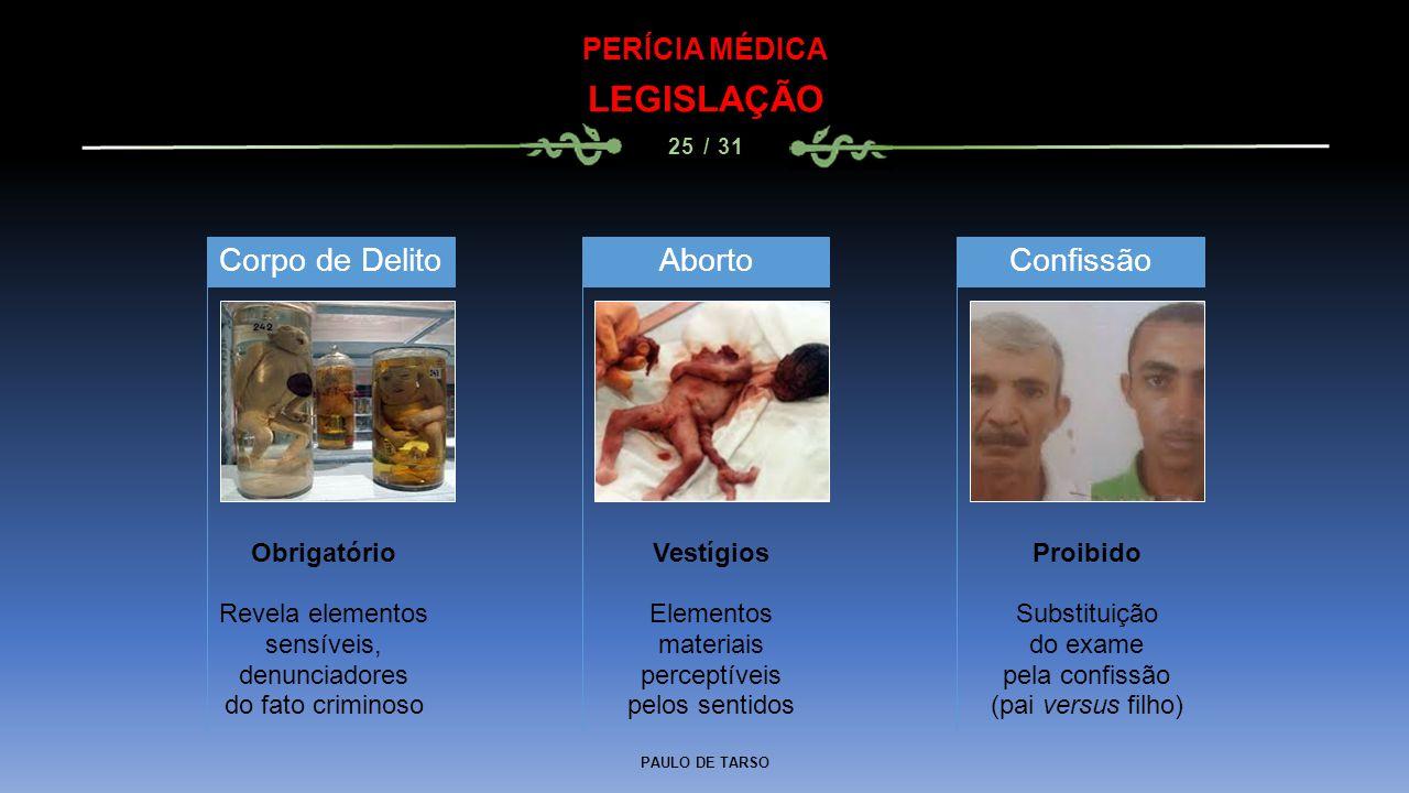LEGISLAÇÃO Corpo de Delito Aborto Confissão PERÍCIA MÉDICA Obrigatório