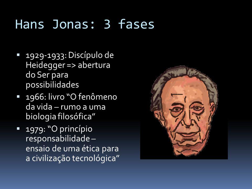 Hans Jonas: 3 fases 1929-1933: Discípulo de Heidegger => abertura do Ser para possibilidades.