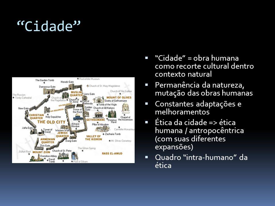 Cidade Cidade = obra humana como recorte cultural dentro contexto natural. Permanência da natureza, mutação das obras humanas.