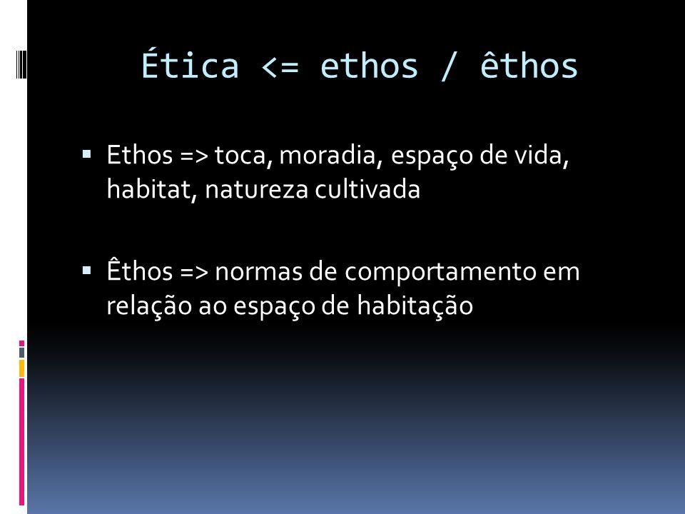 Ética <= ethos / êthos