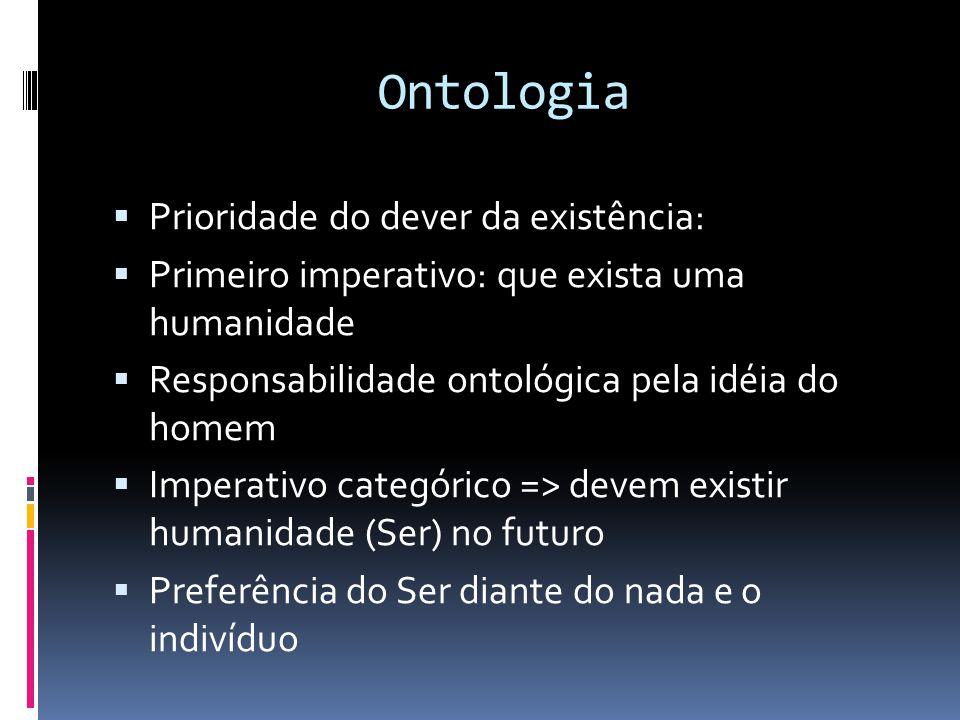 Ontologia Prioridade do dever da existência: