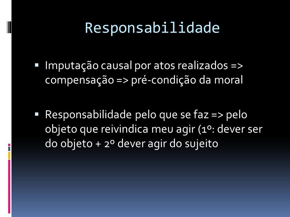 Responsabilidade Imputação causal por atos realizados => compensação => pré-condição da moral.