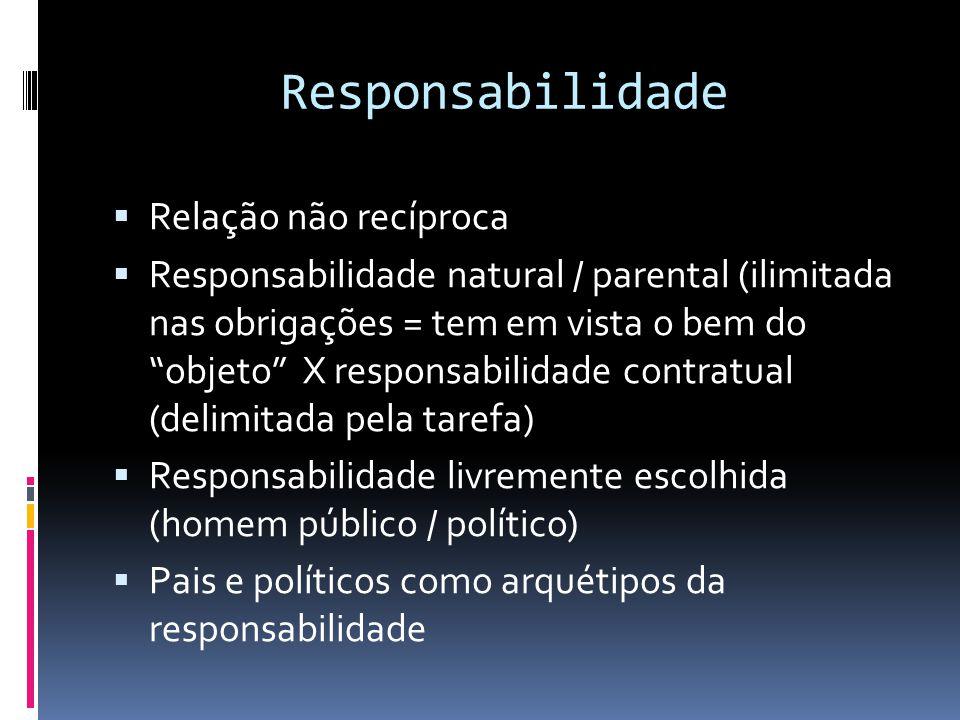 Responsabilidade Relação não recíproca