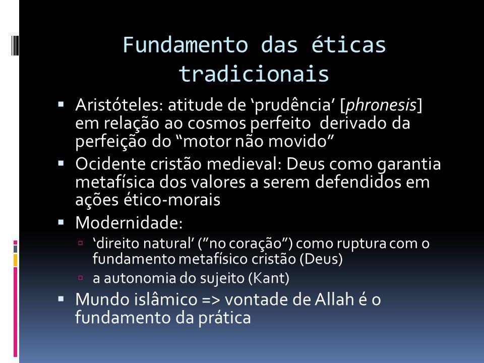 Fundamento das éticas tradicionais