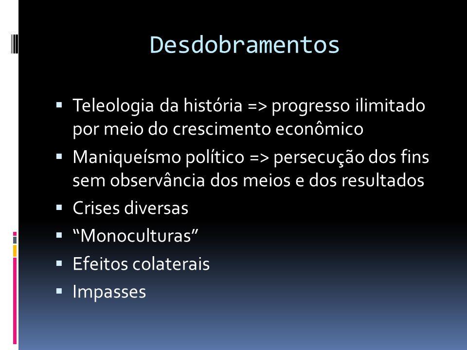 Desdobramentos Teleologia da história => progresso ilimitado por meio do crescimento econômico.