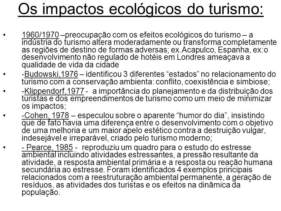 Os impactos ecológicos do turismo: