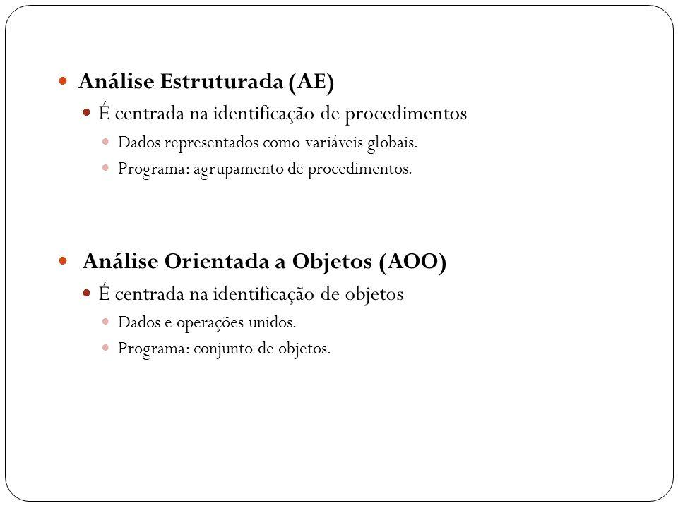 Análise Estruturada (AE)