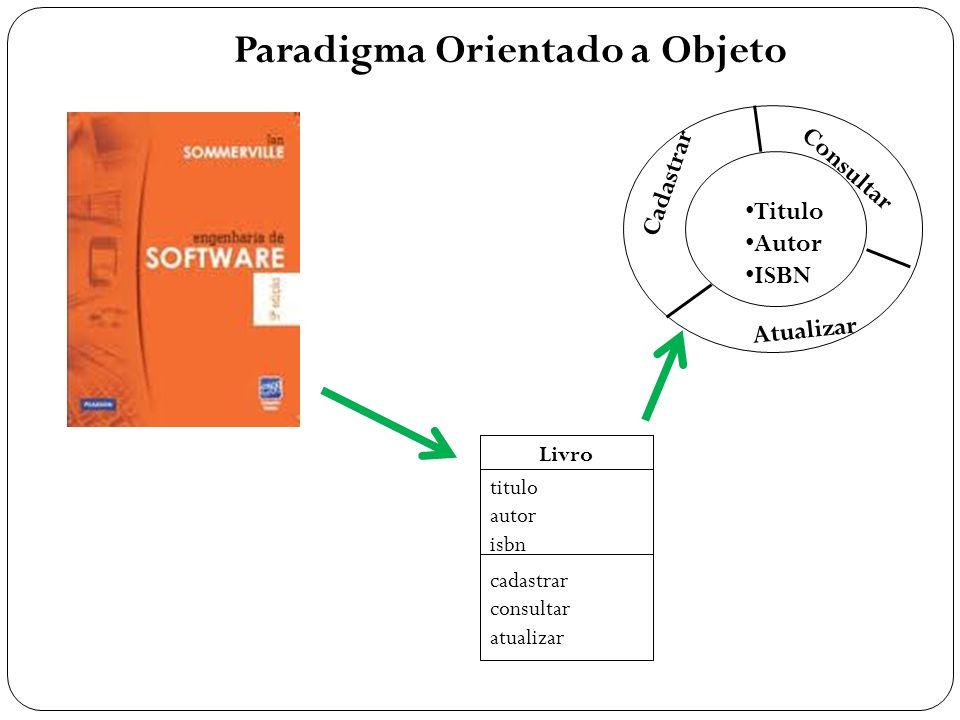 Paradigma Orientado a Objeto