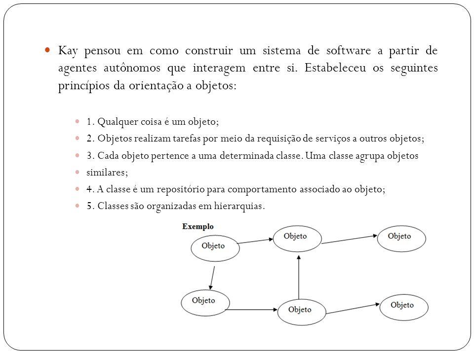Kay pensou em como construir um sistema de software a partir de agentes autônomos que interagem entre si. Estabeleceu os seguintes princípios da orientação a objetos: