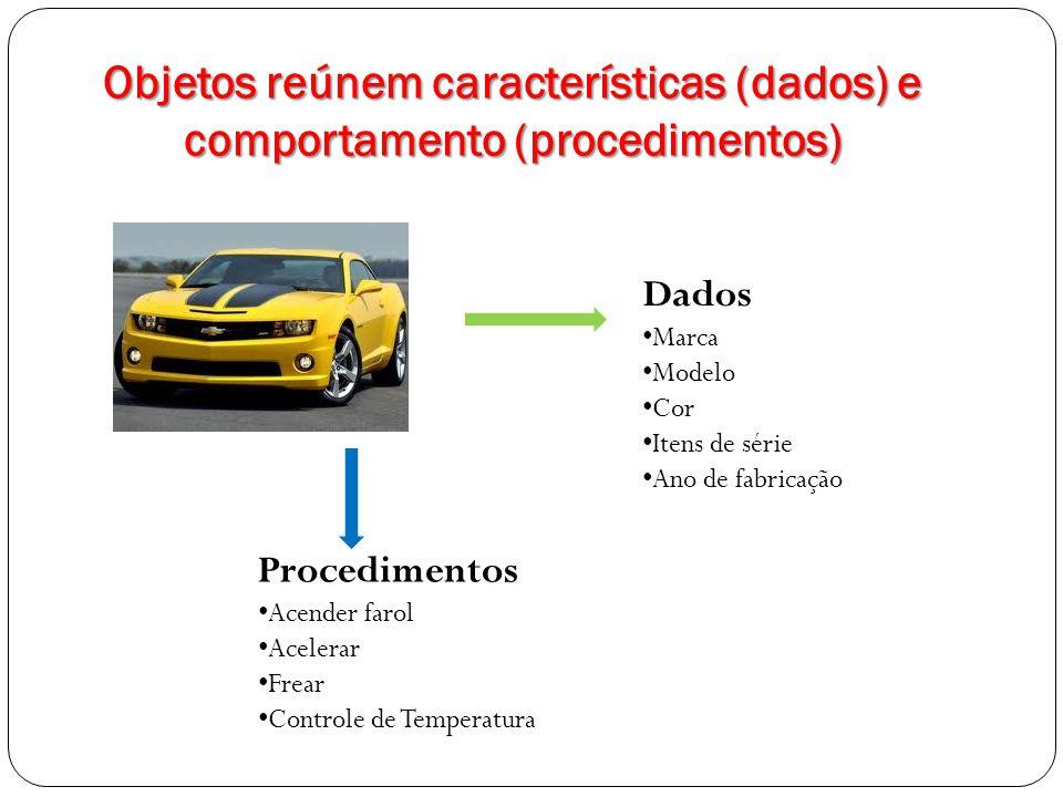 Objetos reúnem características (dados) e comportamento (procedimentos)