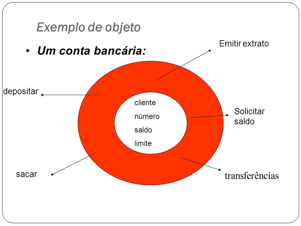 Exemplo de objeto Um conta bancária: transferências Emitir extrato