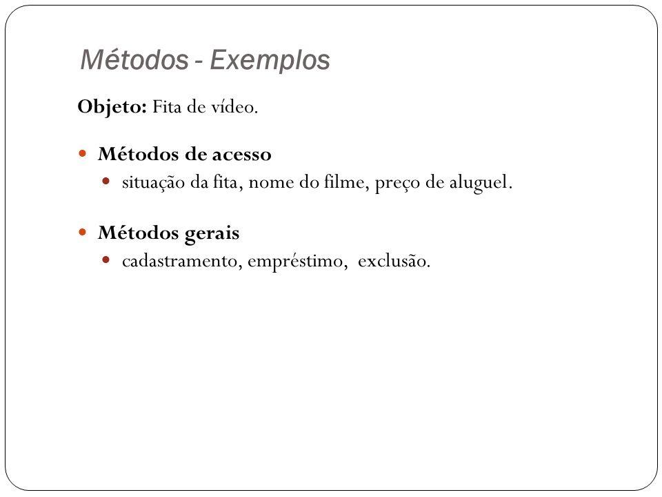 Métodos - Exemplos Objeto: Fita de vídeo. Métodos de acesso