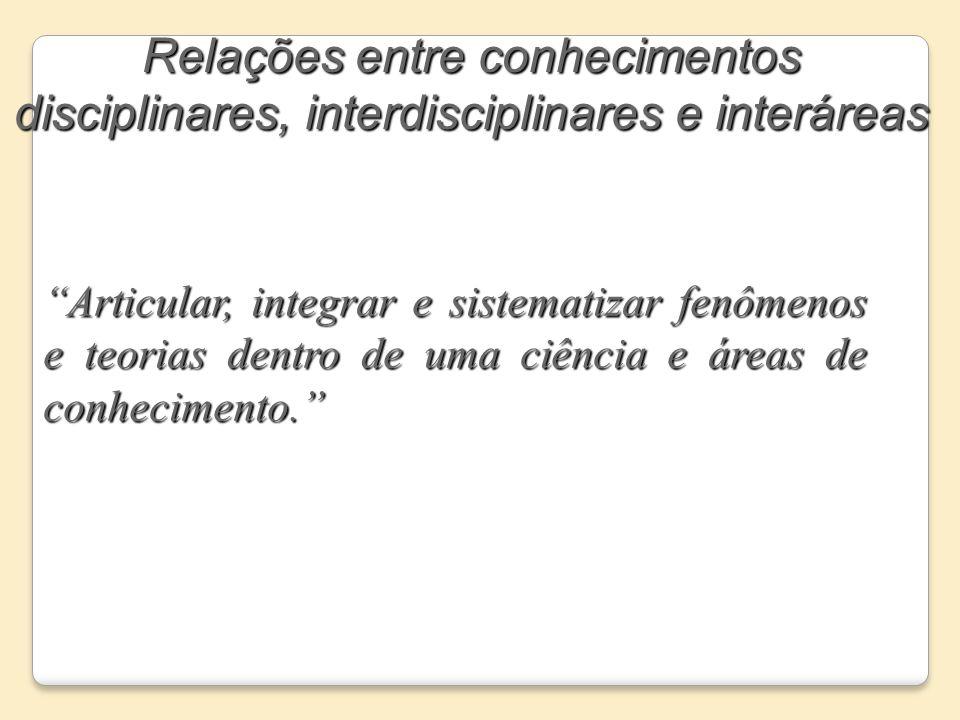 Relações entre conhecimentos disciplinares, interdisciplinares e interáreas