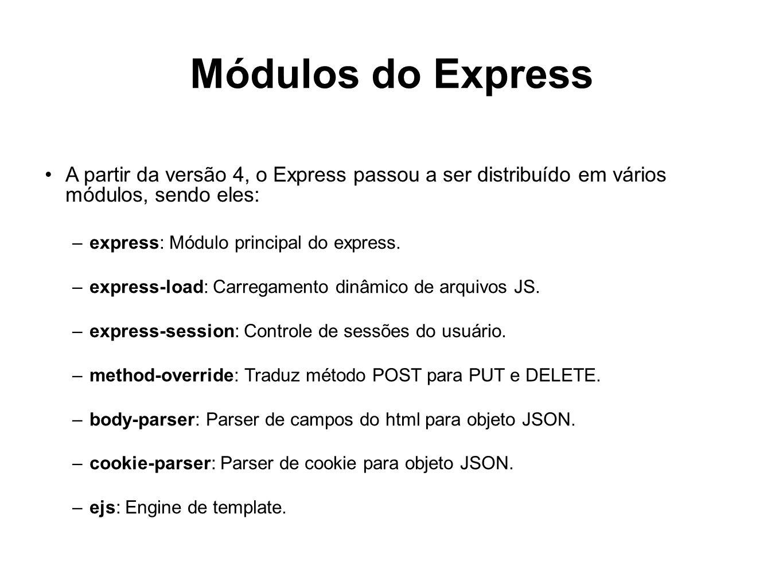 Módulos do Express A partir da versão 4, o Express passou a ser distribuído em vários módulos, sendo eles: