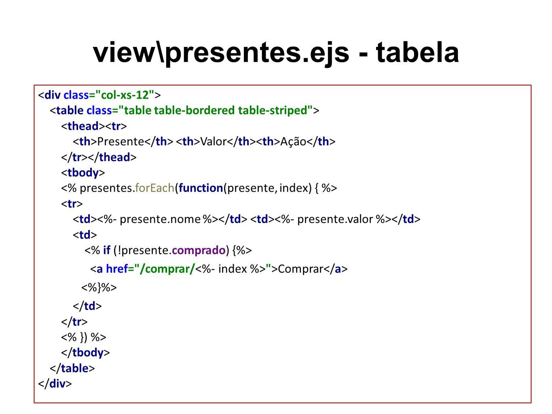 view\presentes.ejs - tabela