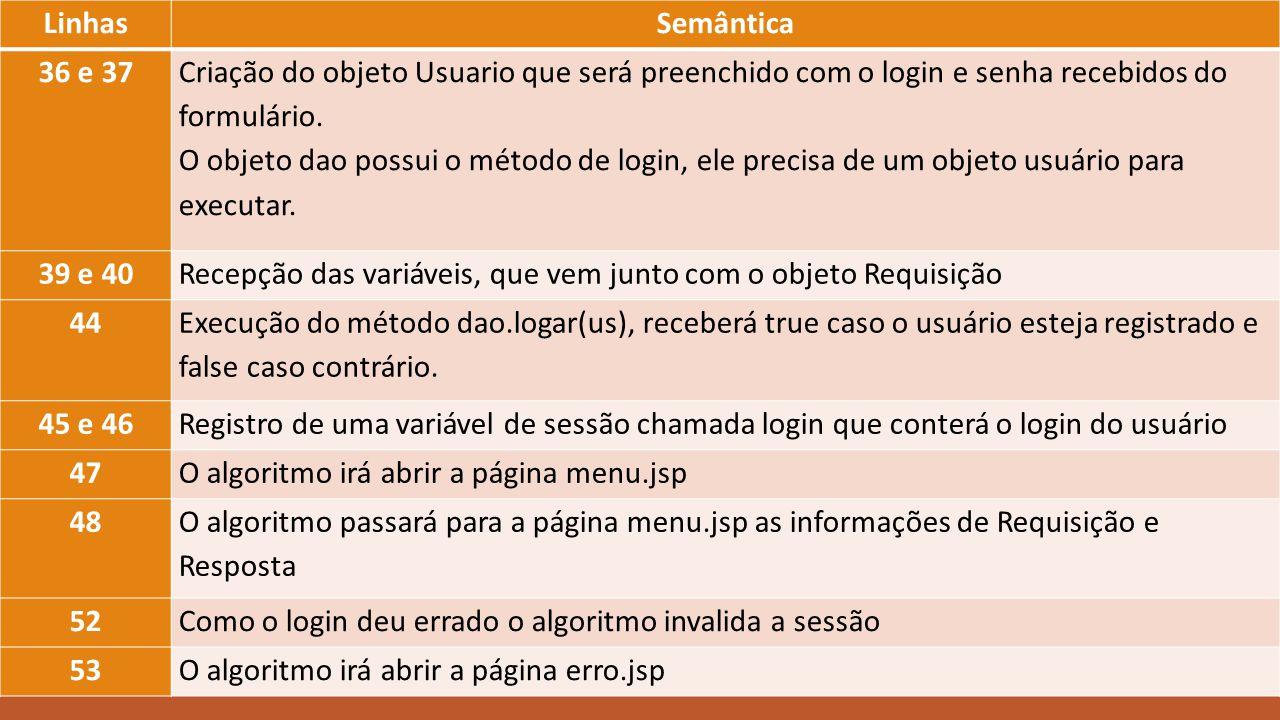 Linhas Semântica. 36 e 37. Criação do objeto Usuario que será preenchido com o login e senha recebidos do formulário.