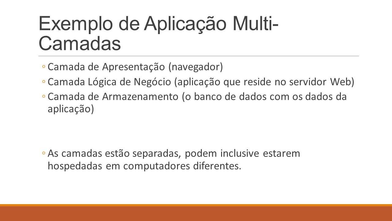 Exemplo de Aplicação Multi-Camadas