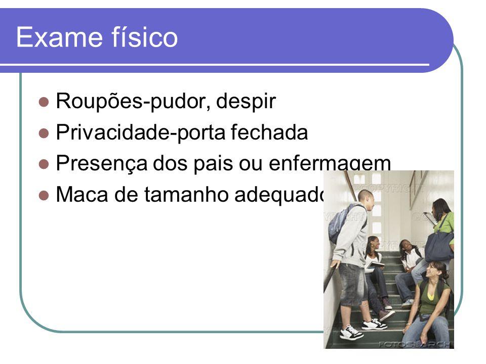 Exame físico Roupões-pudor, despir Privacidade-porta fechada