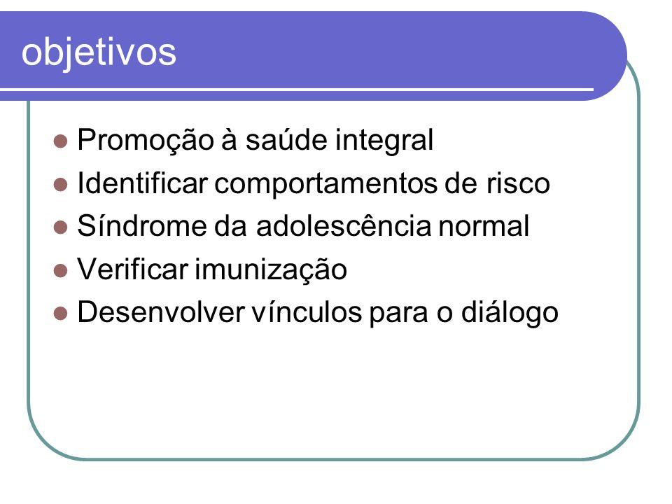 objetivos Promoção à saúde integral