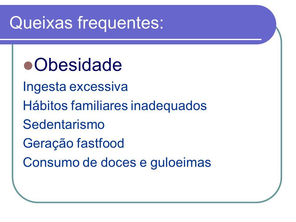 Obesidade Queixas frequentes: Ingesta excessiva