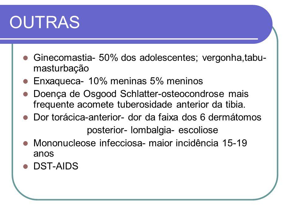 OUTRAS Ginecomastia- 50% dos adolescentes; vergonha,tabu- masturbação