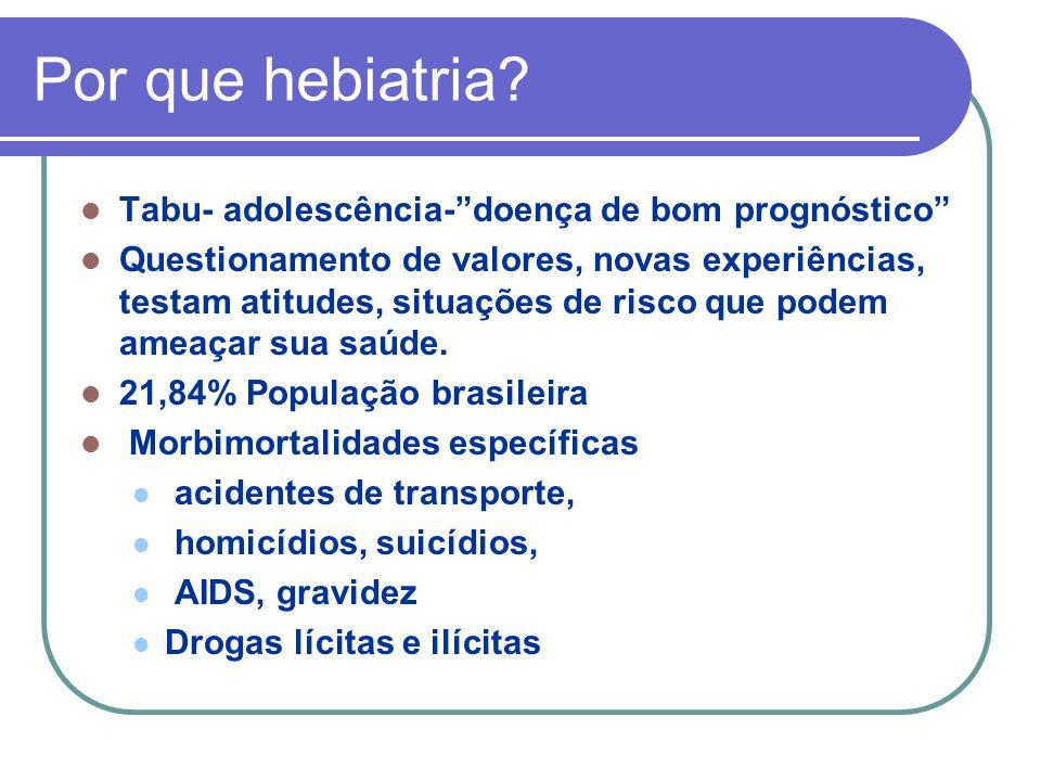 Por que hebiatria Tabu- adolescência- doença de bom prognóstico