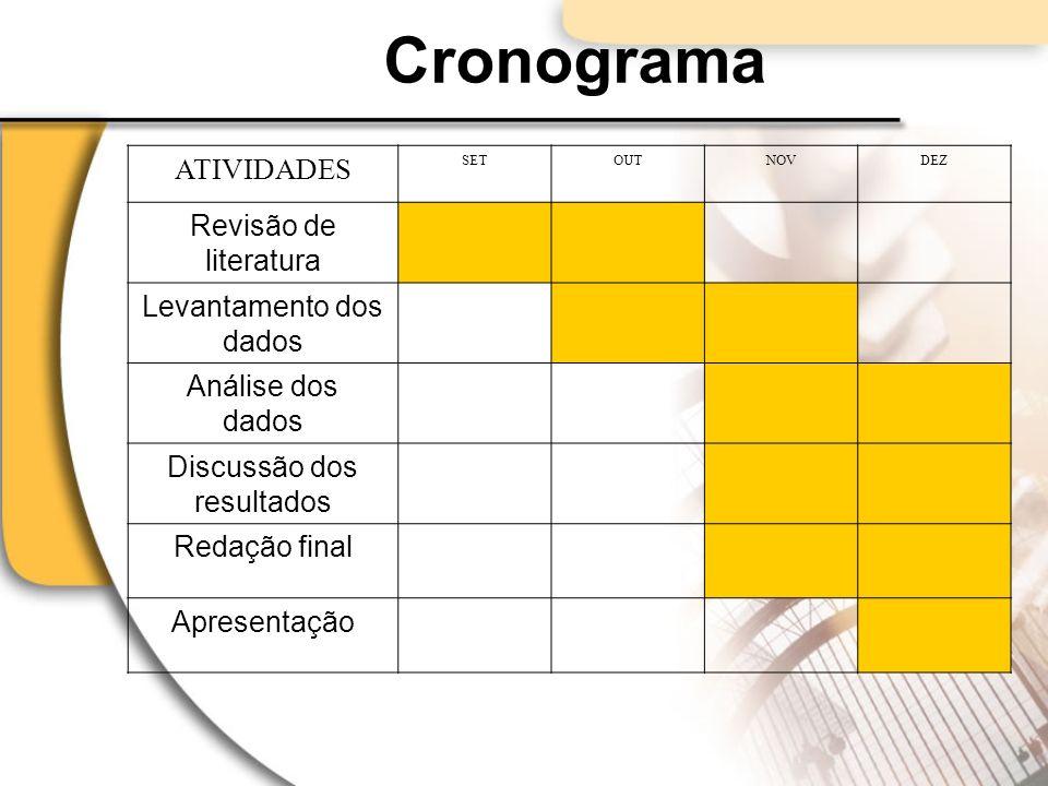 Cronograma ATIVIDADES Revisão de literatura Levantamento dos dados