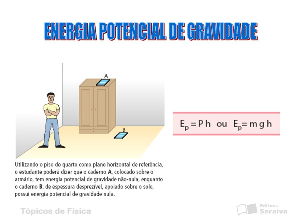 ENERGIA POTENCIAL DE GRAVIDADE