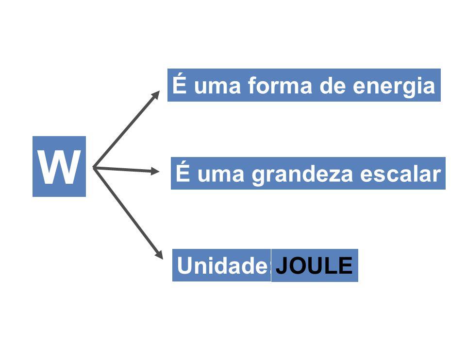 É uma forma de energia W É uma grandeza escalar Unidade: JOULE