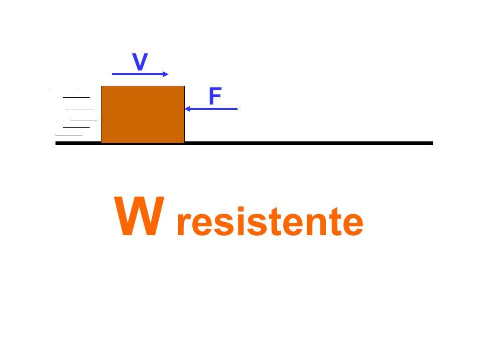 V F W resistente