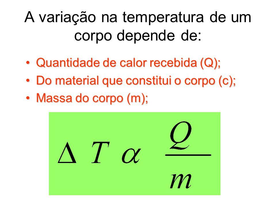 A variação na temperatura de um corpo depende de: