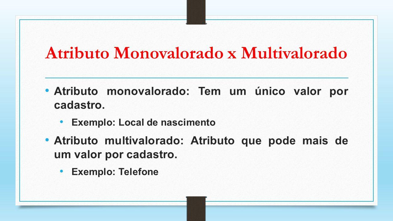 Atributo Monovalorado x Multivalorado