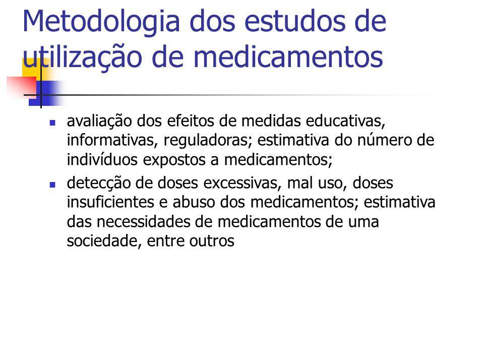 Metodologia dos estudos de utilização de medicamentos