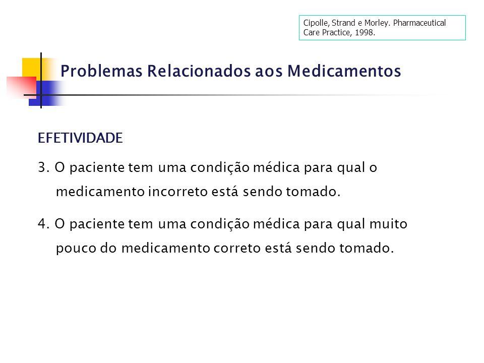 Problemas Relacionados aos Medicamentos